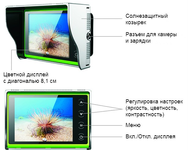 телевизоры для подледной рыбалки